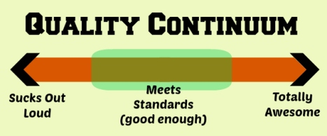 Online Learning Quality Continuum